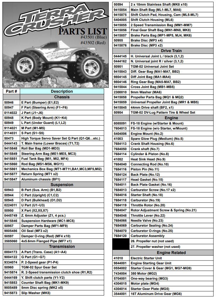 Tamiya Terra Crusher Parts List 1